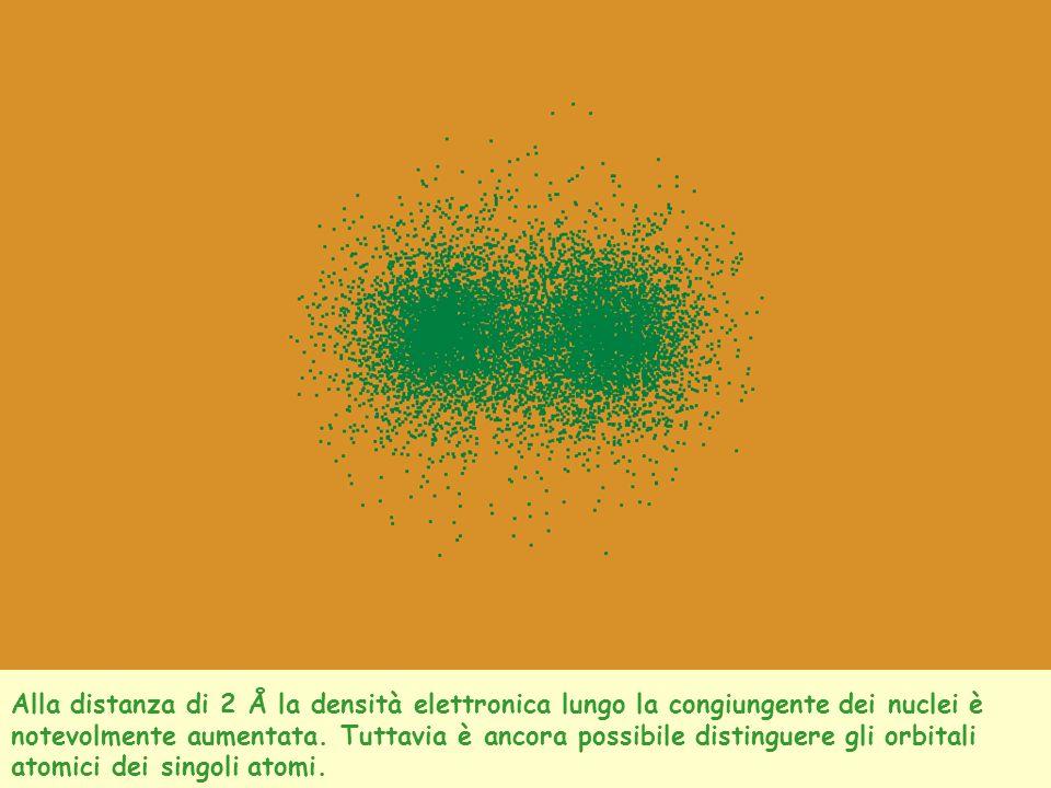 Alla distanza di 2 Å la densità elettronica lungo la congiungente dei nuclei è notevolmente aumentata. Tuttavia è ancora possibile distinguere gli orb