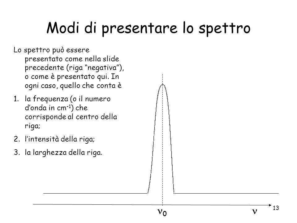 13 Modi di presentare lo spettro 0 Lo spettro può essere presentato come nella slide precedente (riga negativa), o come è presentato qui. In ogni caso