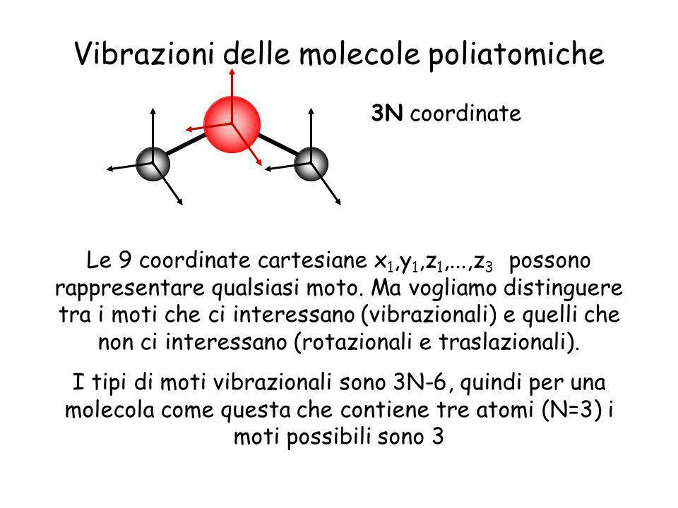 Vibrazioni delle molecole poliatomiche 3N coordinate Le 9 coordinate cartesiane x 1,y 1,z 1,...,z 3 possono rappresentare qualsiasi moto. Ma vogliamo