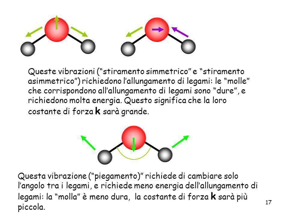 17 Queste vibrazioni (stiramento simmetrico e stiramento asimmetrico) richiedono lallungamento di legami: le molle che corrispondono allallungamento d
