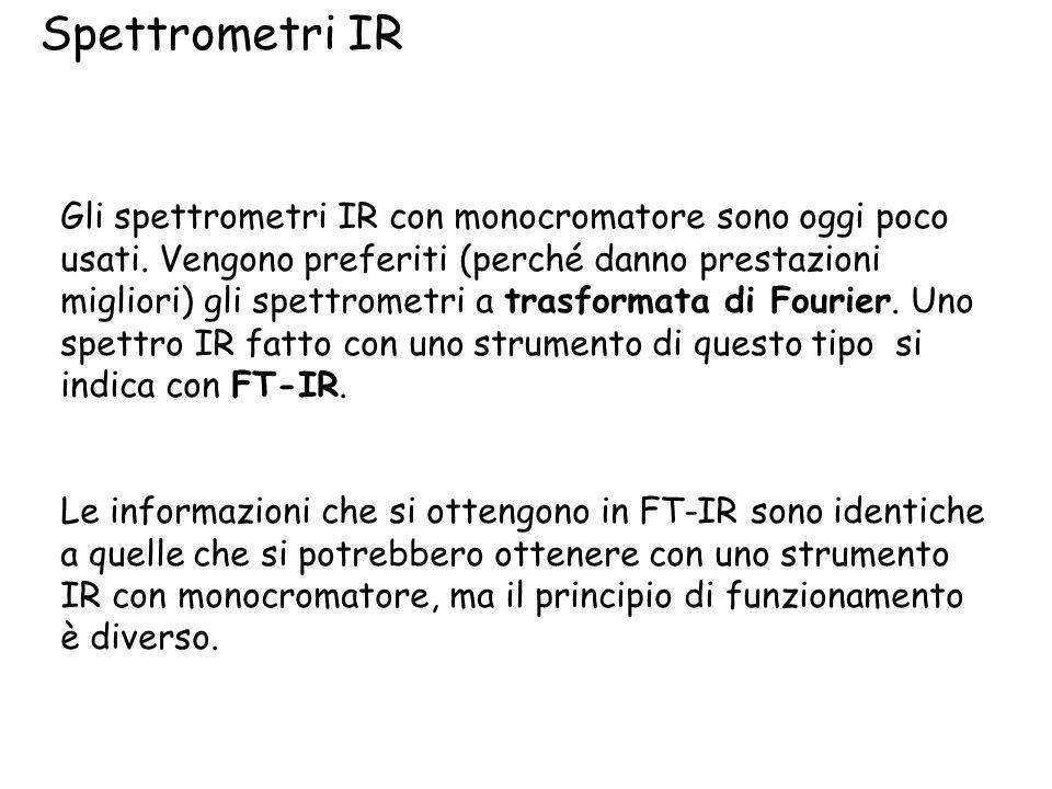 Spettrometri IR Gli spettrometri IR con monocromatore sono oggi poco usati. Vengono preferiti (perché danno prestazioni migliori) gli spettrometri a t