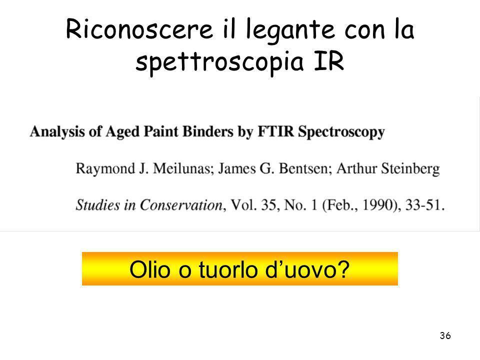 36 Riconoscere il legante con la spettroscopia IR Olio o tuorlo duovo?