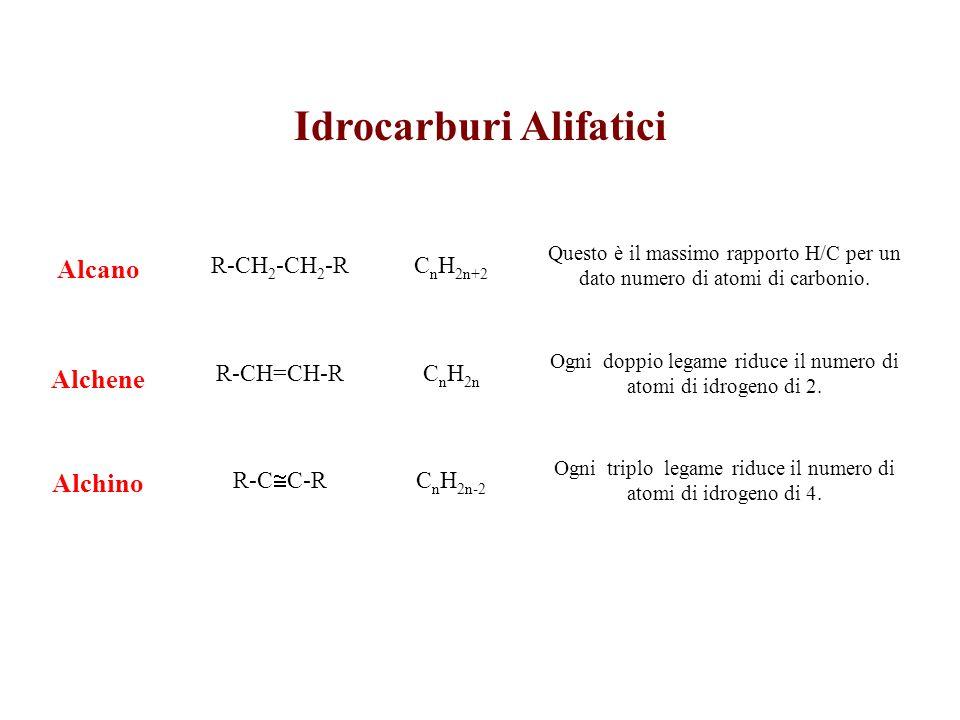 Idrocarburi Alifatici Alcano R-CH 2 -CH 2 -RC n H 2n+2 Questo è il massimo rapporto H/C per un dato numero di atomi di carbonio. Alchene R-CH=CH-RC n
