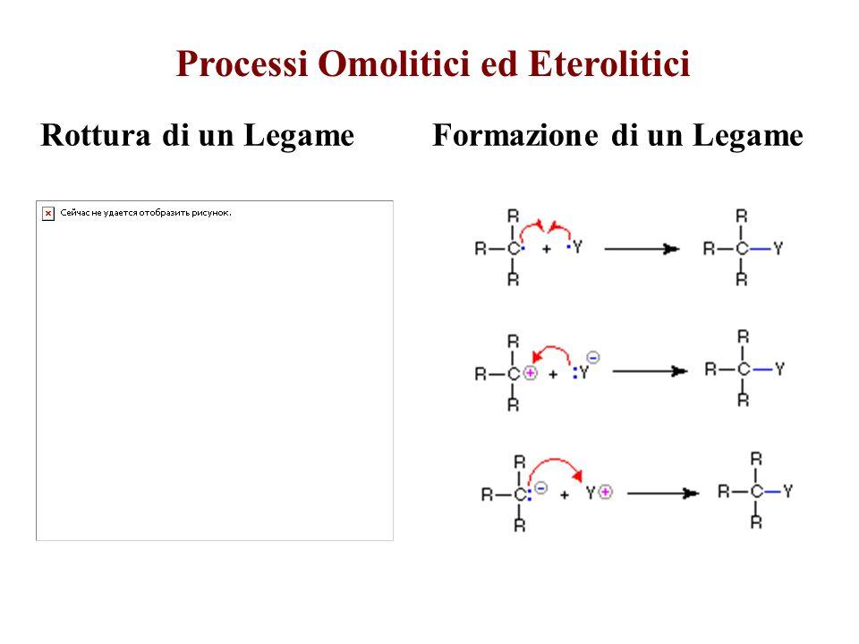 Processi Omolitici ed Eterolitici Rottura di un Legame Formazione di un Legame