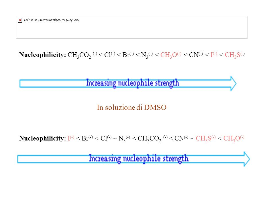 Nucleophilicity: CH 3 CO 2 (-) < Cl (-) < Br (-) < N 3 (-) < CH 3 O (-) < CN (-) < I (-) < CH 3 S (-) In soluzione di DMSO Nucleophilicity: I (-) < Br