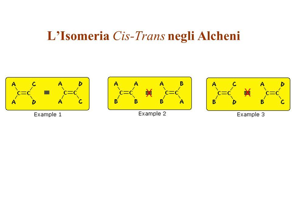 LIsomeria Cis-Trans negli Alcheni