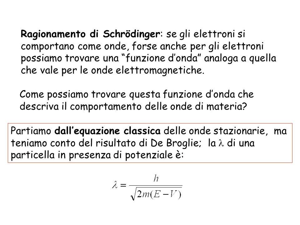 Ragionamento di Schrödinger: se gli elettroni si comportano come onde, forse anche per gli elettroni possiamo trovare una funzione donda analoga a que