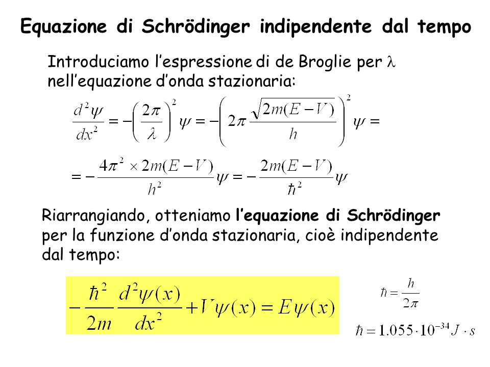 Riarrangiando, otteniamo lequazione di Schrödinger per la funzione donda stazionaria, cioè indipendente dal tempo: Equazione di Schrödinger indipenden