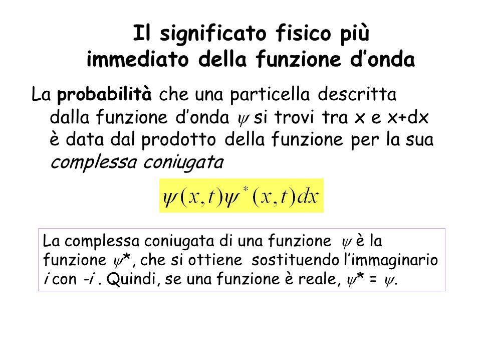 La probabilità che una particella descritta dalla funzione donda si trovi tra x e x+dx è data dal prodotto della funzione per la sua complessa coniuga
