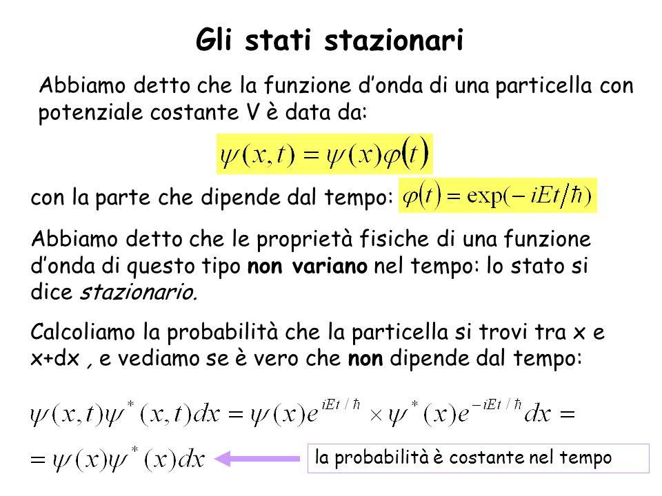 Gli stati stazionari Abbiamo detto che la funzione donda di una particella con potenziale costante V è data da: con la parte che dipende dal tempo: Ab