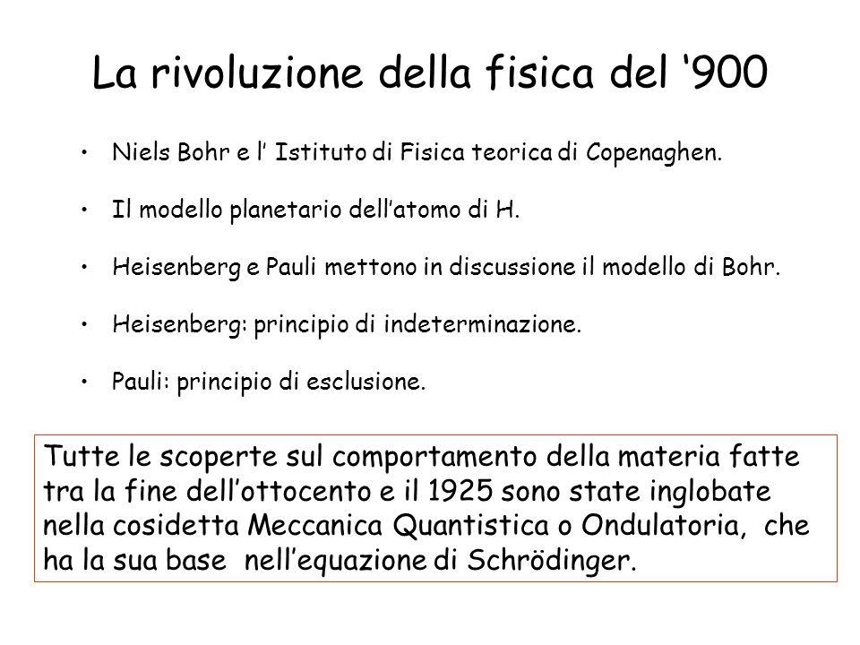 La rivoluzione della fisica del 900 Niels Bohr e l Istituto di Fisica teorica di Copenaghen. Il modello planetario dellatomo di H. Heisenberg e Pauli