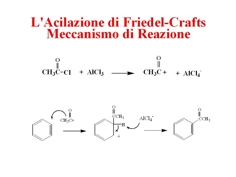 Effetto di Vari Sostituenti sulla Reattività del Benzene nelle Reazioni di Sostituzione Aromatica Elettrofila