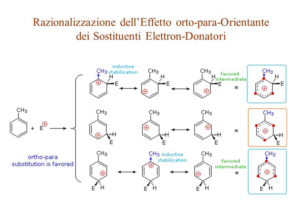 Razionalizzazione dellEffetto orto-para-Orientante dei Sostituenti Elettron-Donatori