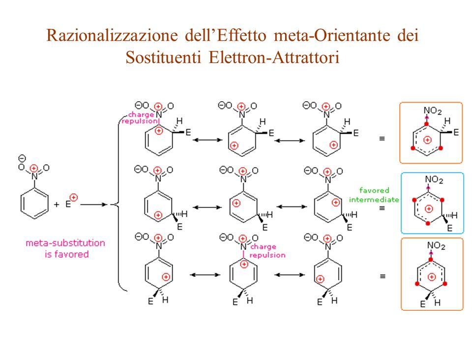 Razionalizzazione dellEffetto Orto-Para-Orientante dei Sostituenti Alogeni