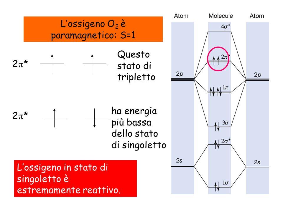 Lossigeno O 2 è paramagnetico: S=1 2 * Questo stato di tripletto ha energia più bassa dello stato di singoletto 2 * Lossigeno in stato di singoletto è estremamente reattivo.