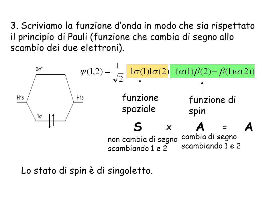 3. Scriviamo la funzione donda in modo che sia rispettato il principio di Pauli (funzione che cambia di segno allo scambio dei due elettroni). funzion