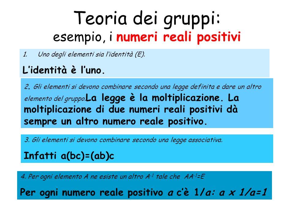 Teoria dei gruppi: esempio, i numeri reali positivi 1.Uno degli elementi sia lidentità (E). Lidentità è luno. 2. Gli elementi si devono combinare seco