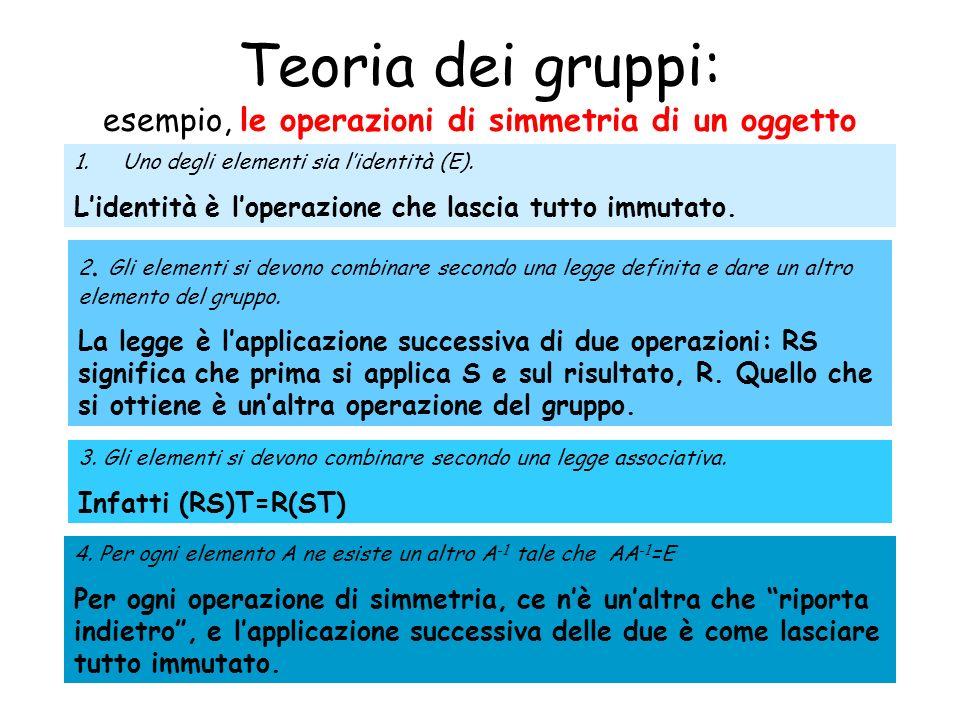 Teoria dei gruppi: esempio, le operazioni di simmetria di un oggetto 1.Uno degli elementi sia lidentità (E). Lidentità è loperazione che lascia tutto