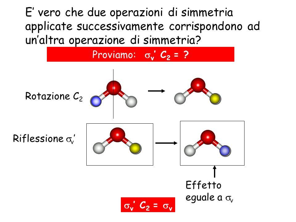 E vero che due operazioni di simmetria applicate successivamente corrispondono ad unaltra operazione di simmetria? Rotazione C 2 Riflessione v Proviam