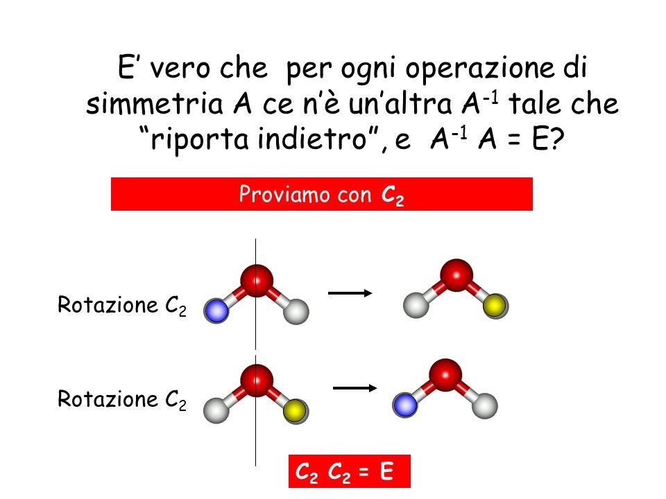 E vero che per ogni operazione di simmetria A ce nè unaltra A -1 tale che riporta indietro, e A -1 A = E? Proviamo con C 2 Rotazione C 2 C 2 C 2 = E