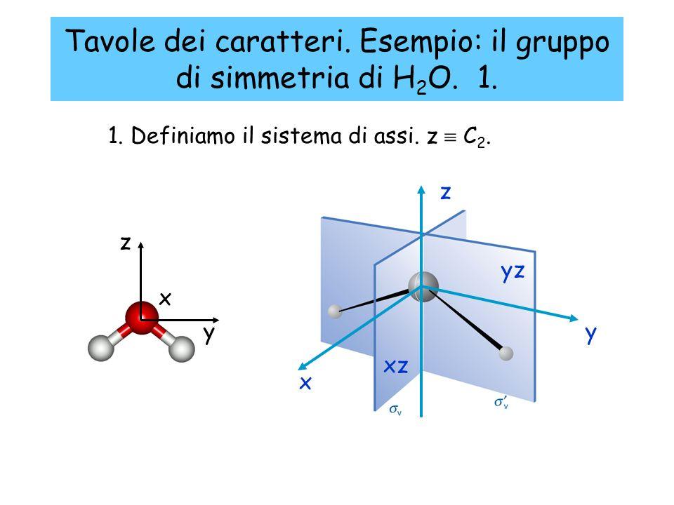 Tavole dei caratteri. Esempio: il gruppo di simmetria di H 2 O. 1. y z x yz xz x z y 1. Definiamo il sistema di assi. z C 2.