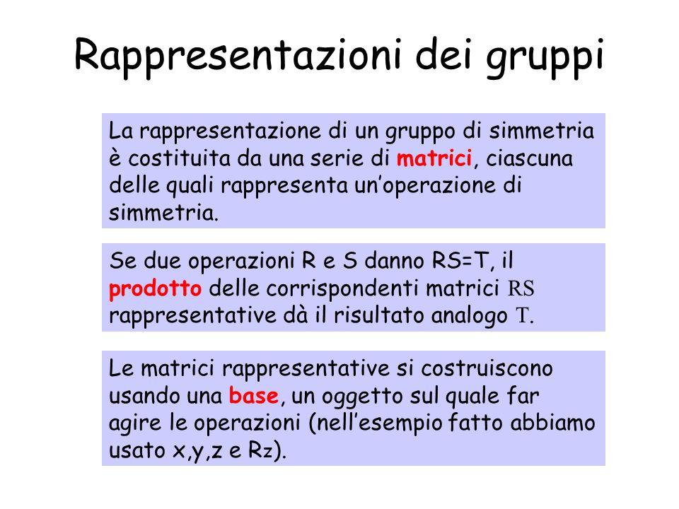 Rappresentazioni dei gruppi La rappresentazione di un gruppo di simmetria è costituita da una serie di matrici, ciascuna delle quali rappresenta unope
