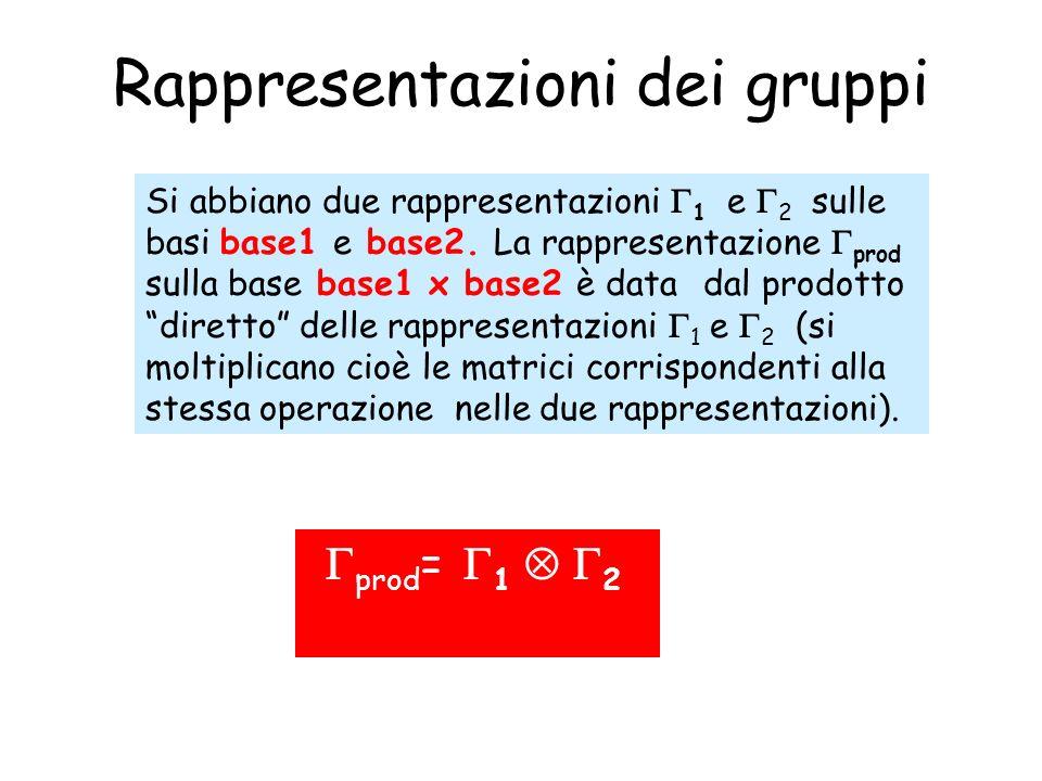 Rappresentazioni dei gruppi Si abbiano due rappresentazioni 1 e 2 sulle basi base1 e base2. La rappresentazione prod sulla base base1 x base2 è data d
