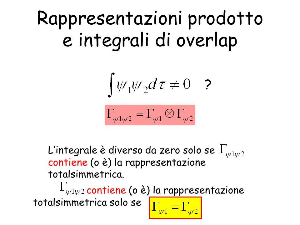 Rappresentazioni prodotto e integrali di overlap ? contiene (o è) la rappresentazione totalsimmetrica solo se Lintegrale è diverso da zero solo se con