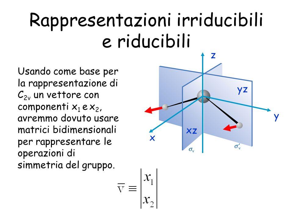 Rappresentazioni irriducibili e riducibili Usando come base per la rappresentazione di C 2v un vettore con componenti x 1 e x 2, avremmo dovuto usare