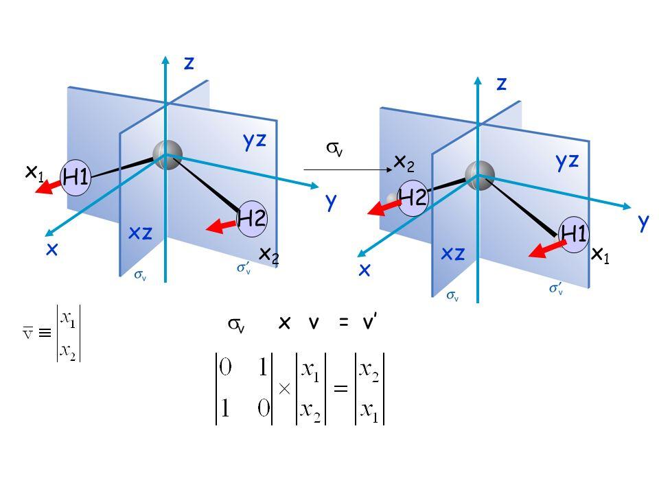 yz xz x z y x1x1 x2x2 yz xz x z y x2x2 x1x1 H1 H2 H1 v x v = v v