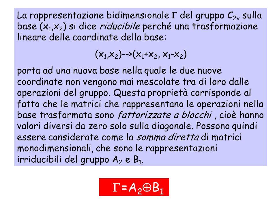 La rappresentazione bidimensionale del gruppo C 2v sulla base (x 1,x 2 ) si dice riducibile perché una trasformazione lineare delle coordinate della b