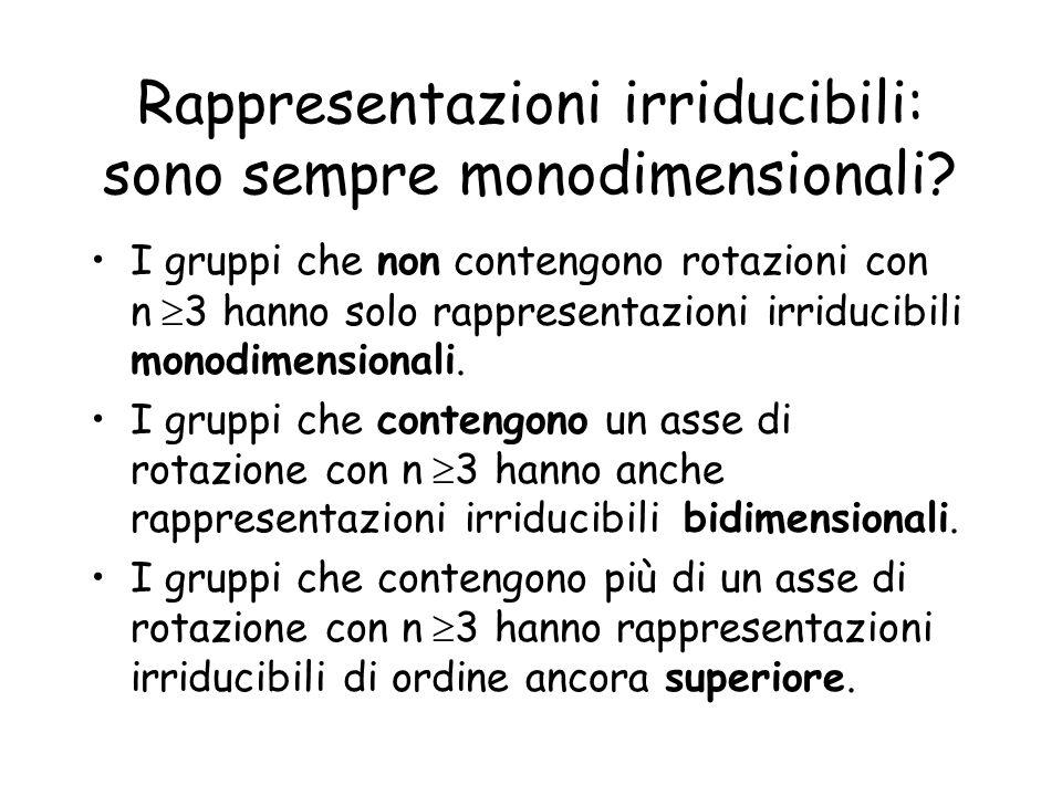 Rappresentazioni irriducibili: sono sempre monodimensionali? I gruppi che non contengono rotazioni con n 3 hanno solo rappresentazioni irriducibili mo