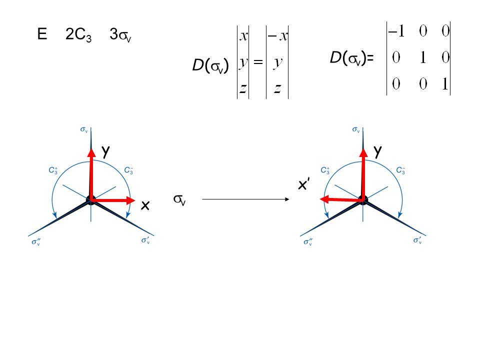 E 2C 3 3 v y x D ( v ) D ( v )= v y x