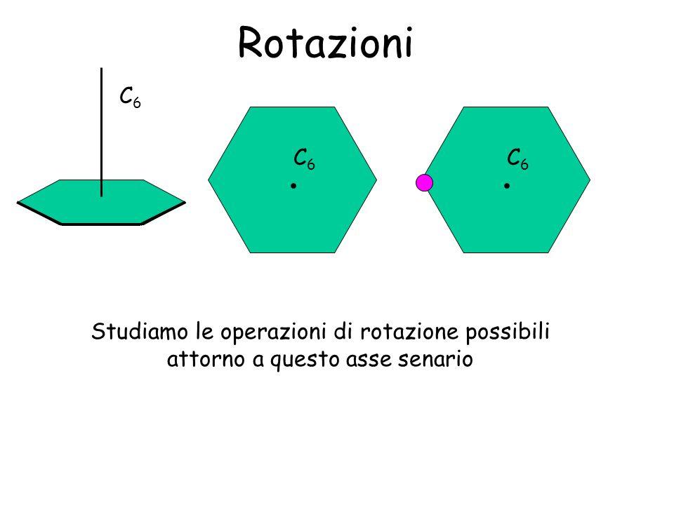 Rotazioni C6C6. C6C6. C6C6 Studiamo le operazioni di rotazione possibili attorno a questo asse senario