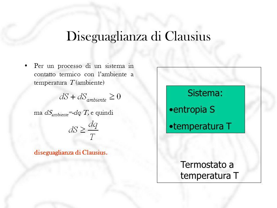 Diseguaglianza di Clausius Per un processo di un sistema in contatto termico con lambiente a temperatura T (ambiente) ma dS ambiente =-dq/T, e quindi