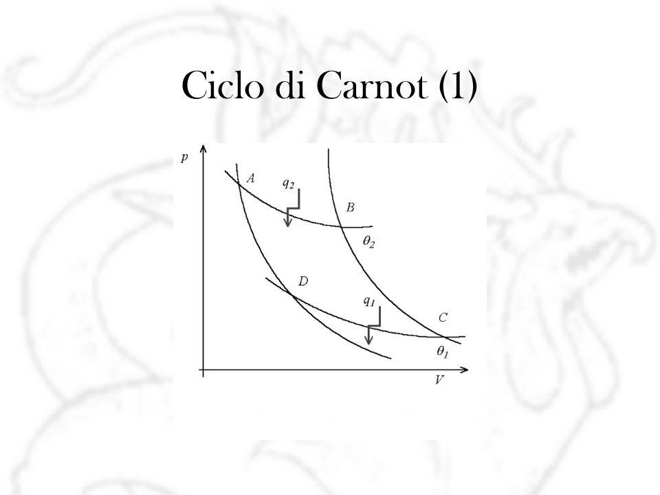 Misura dellentropia (1) La variazione di entropia di una sostanza pura da T=0 ad una temperatura data si può calcolare come