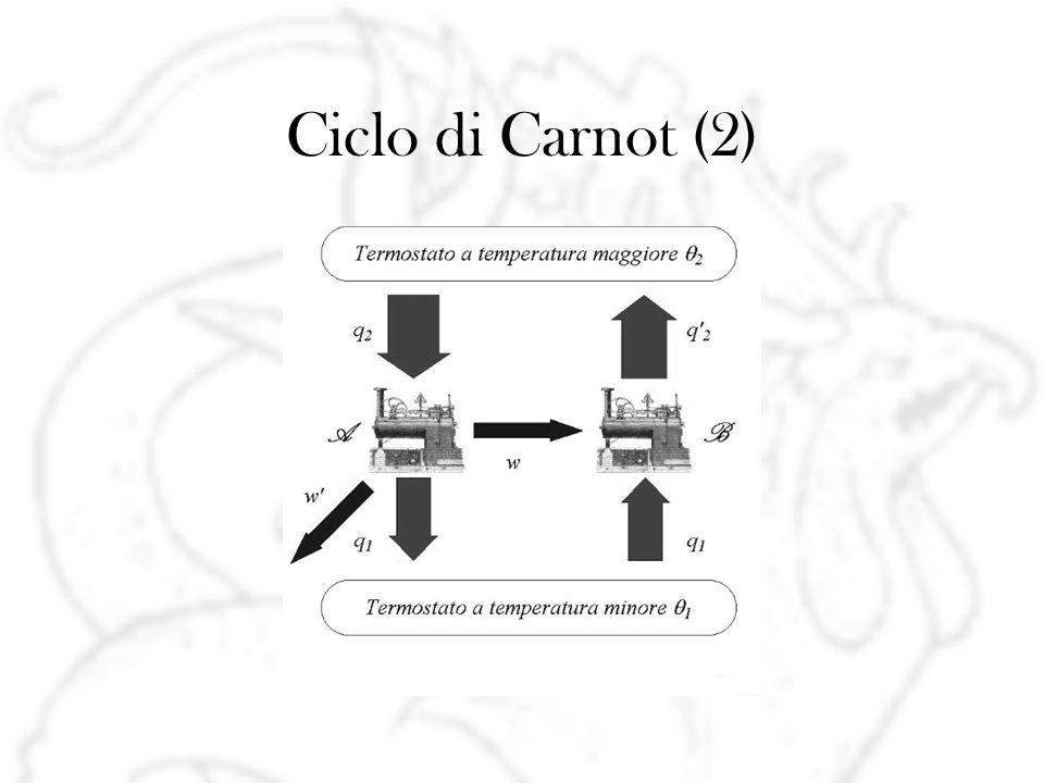 Ciclo di Carnot (2)