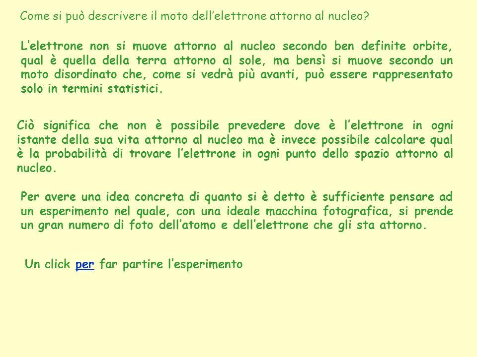 Orbitale atomico: superficie di equiprobabilità elettronica allinterno della quale è molto alta la probabilità di trovare gli elettroni.