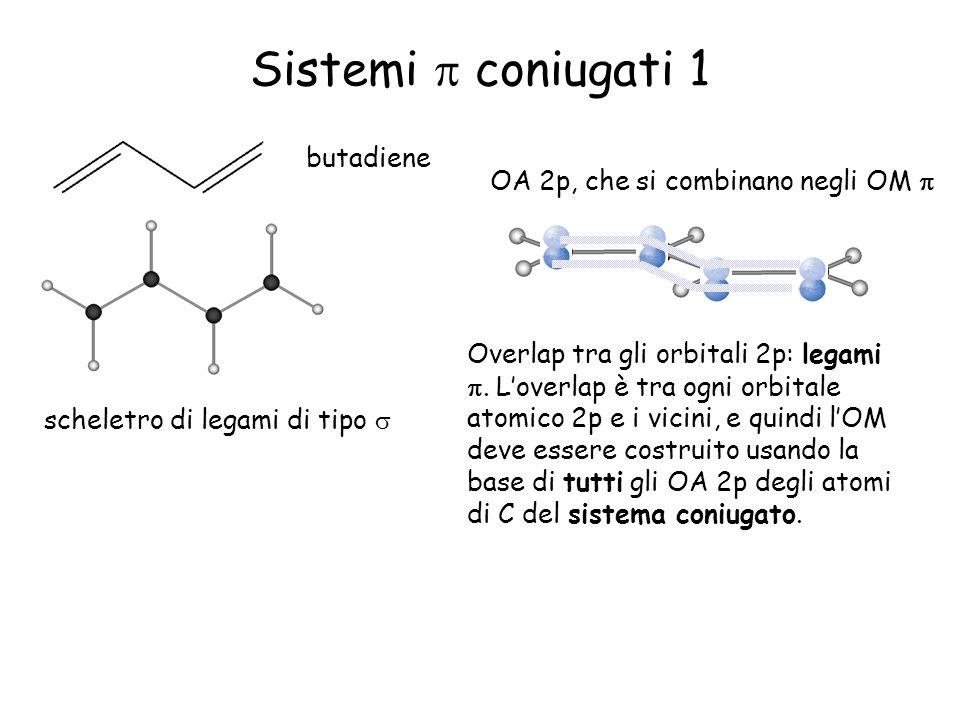 Sistemi coniugati 1 butadiene scheletro di legami di tipo Overlap tra gli orbitali 2p: legami. Loverlap è tra ogni orbitale atomico 2p e i vicini, e q