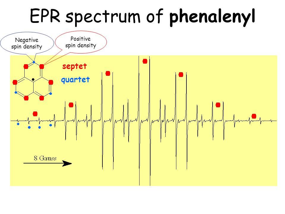 EPR spectrum of phenalenyl septet quartet Positive spin density Negative spin density