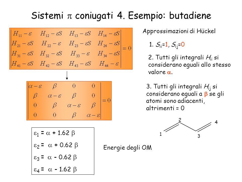 4 3 1 2 Sistemi coniugati 4. Esempio: butadiene Approssimazioni di Hückel 1. S ii =1, S ij =0 2. Tutti gli integrali H ii si considerano eguali allo s