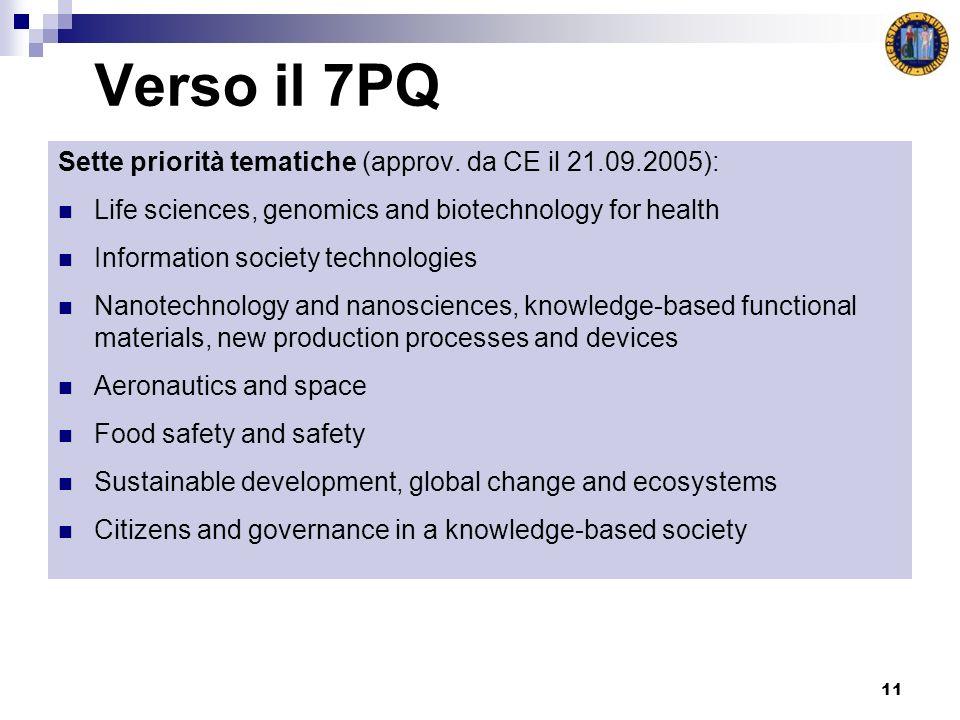 11 Verso il 7PQ Sette priorità tematiche (approv. da CE il 21.09.2005): Life sciences, genomics and biotechnology for health Information society techn