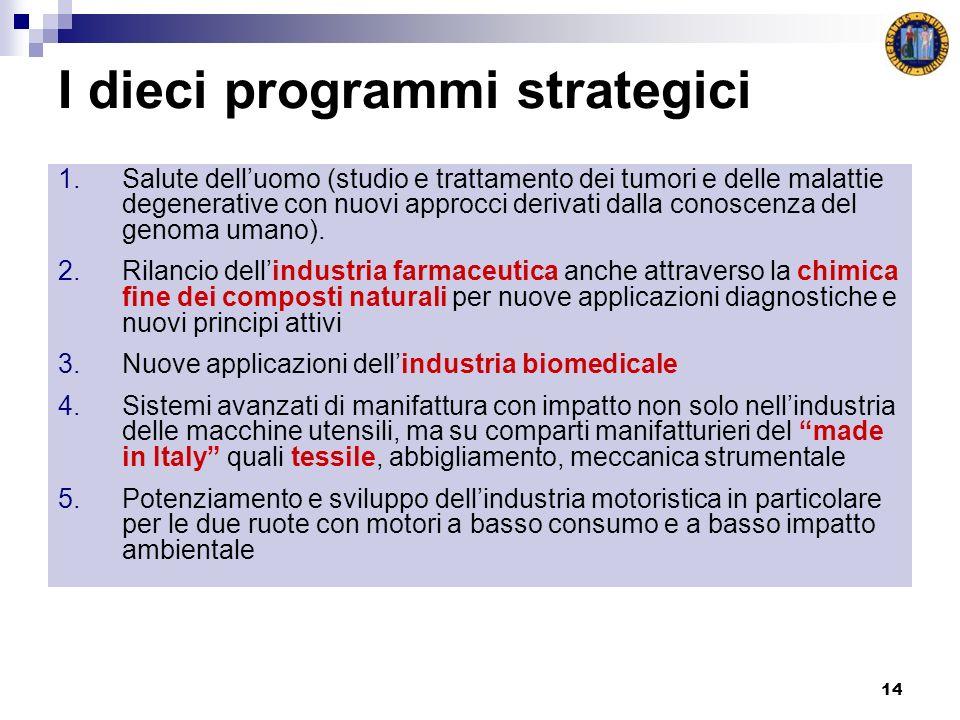 14 I dieci programmi strategici 1.Salute delluomo (studio e trattamento dei tumori e delle malattie degenerative con nuovi approcci derivati dalla conoscenza del genoma umano).