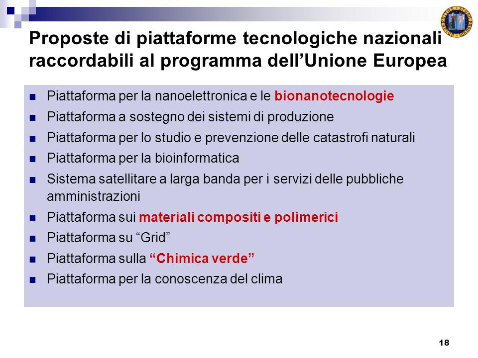 18 Proposte di piattaforme tecnologiche nazionali raccordabili al programma dellUnione Europea Piattaforma per la nanoelettronica e le bionanotecnolog