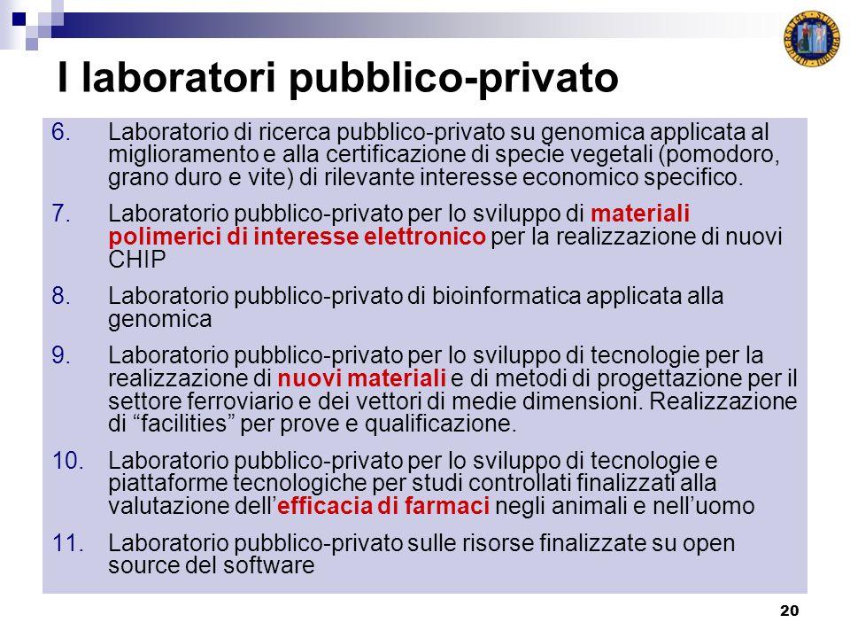 20 I laboratori pubblico-privato 6.Laboratorio di ricerca pubblico-privato su genomica applicata al miglioramento e alla certificazione di specie vegetali (pomodoro, grano duro e vite) di rilevante interesse economico specifico.