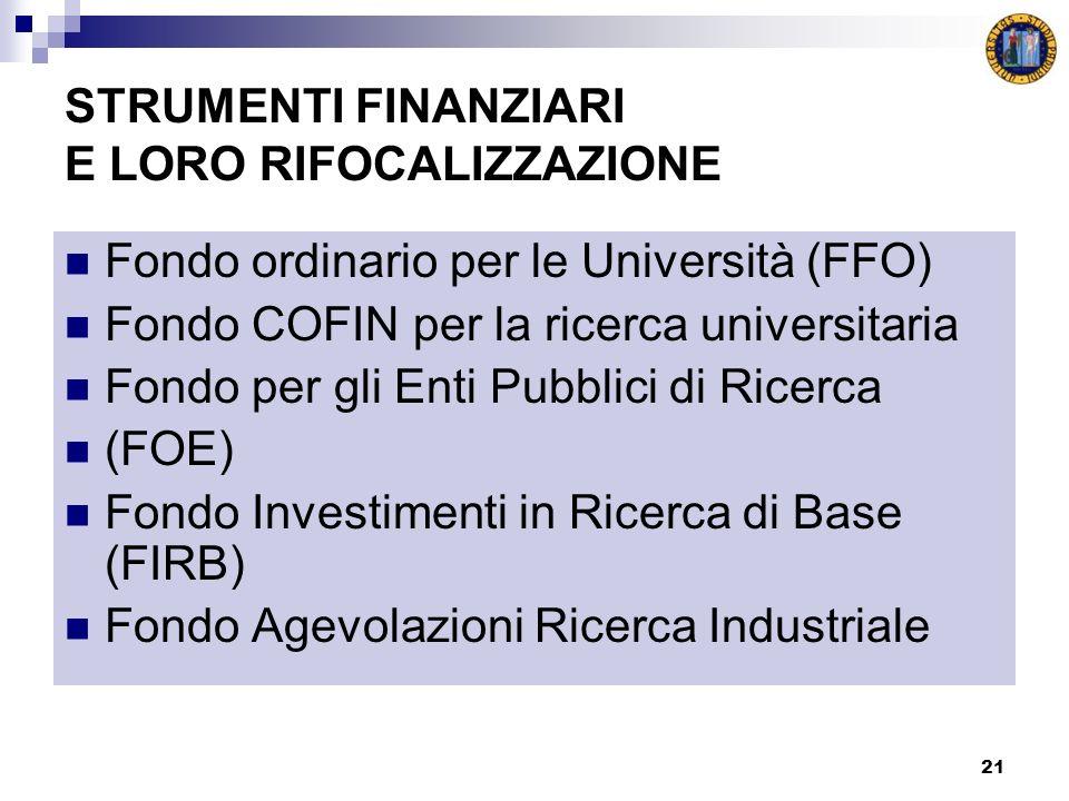 21 STRUMENTI FINANZIARI E LORO RIFOCALIZZAZIONE Fondo ordinario per le Università (FFO) Fondo COFIN per la ricerca universitaria Fondo per gli Enti Pu