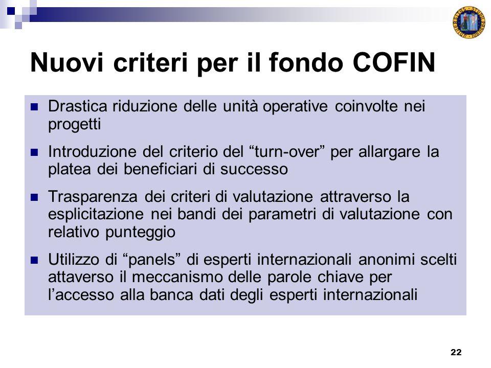 22 Nuovi criteri per il fondo COFIN Drastica riduzione delle unità operative coinvolte nei progetti Introduzione del criterio del turn-over per allarg
