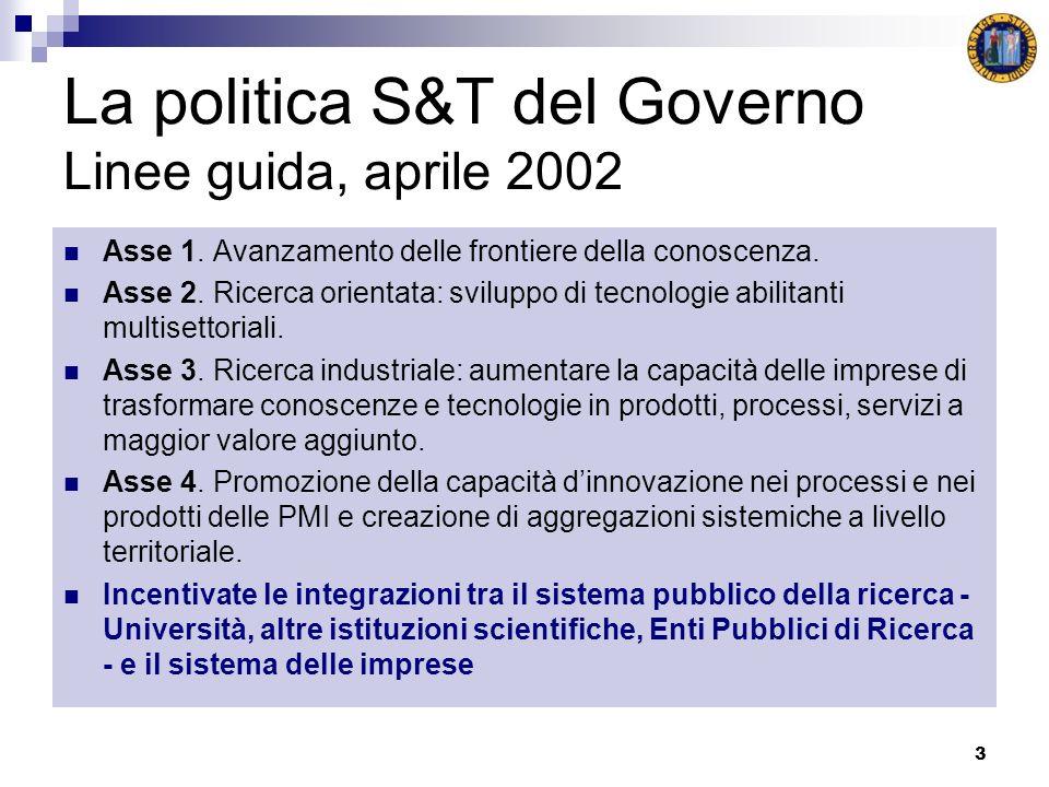 3 La politica S&T del Governo Linee guida, aprile 2002 Asse 1. Avanzamento delle frontiere della conoscenza. Asse 2. Ricerca orientata: sviluppo di te