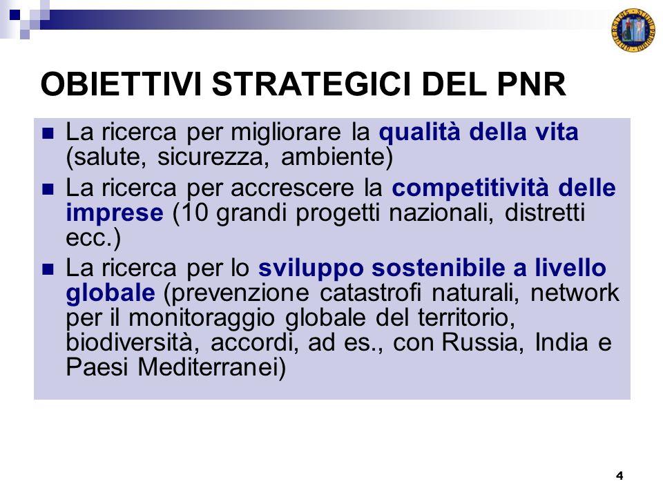 4 OBIETTIVI STRATEGICI DEL PNR La ricerca per migliorare la qualità della vita (salute, sicurezza, ambiente) La ricerca per accrescere la competitivit