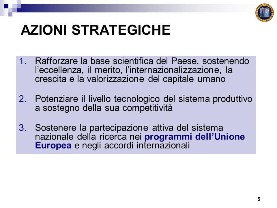 5 AZIONI STRATEGICHE 1.Rafforzare la base scientifica del Paese, sostenendo leccellenza, il merito, linternazionalizzazione, la crescita e la valorizz